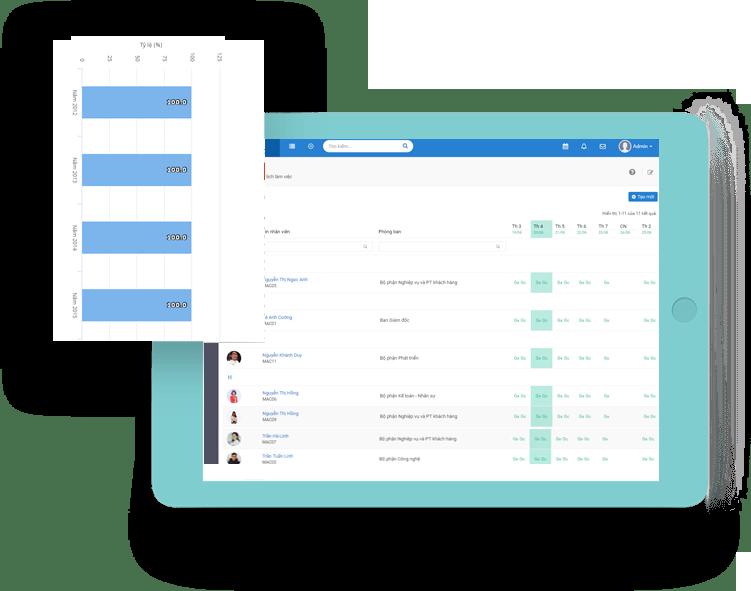 Zenefits HR Hiring Product